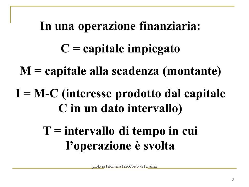 prof.ssa Filomena IzzoCorso di Finanza Aziendale Prof. Mario Mustilli 3 In una operazione finanziaria: C = capitale impiegato M = capitale alla scaden