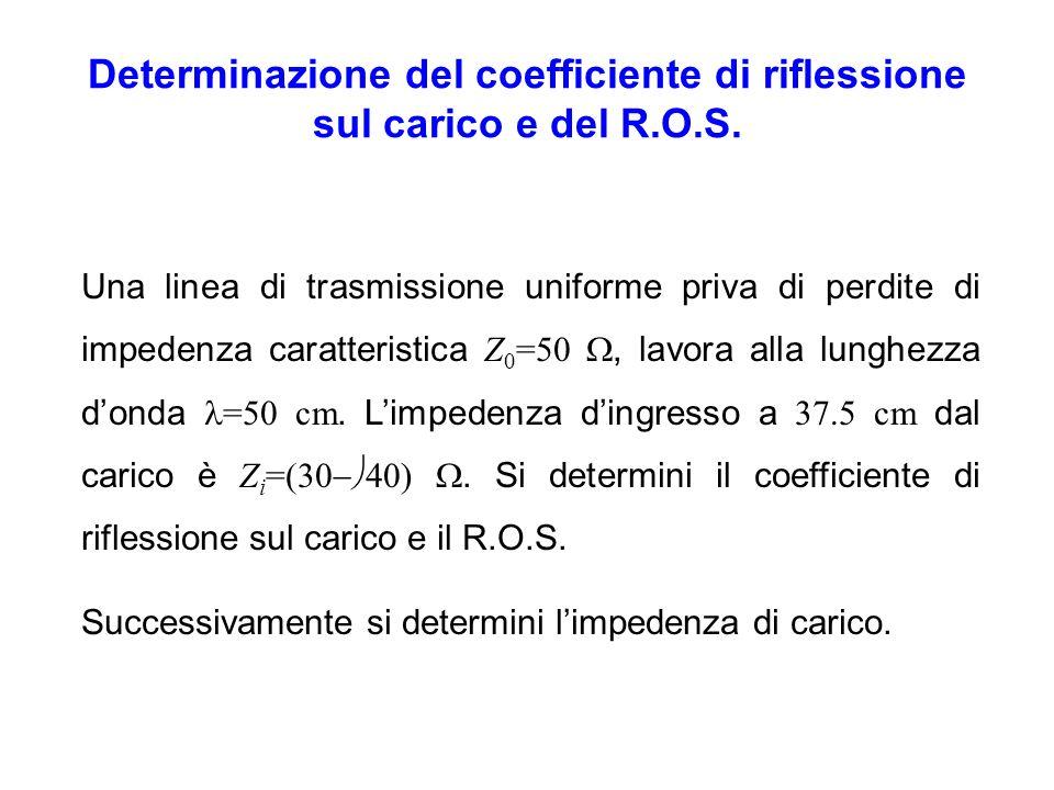 a)Si normalizza limpedenza dingresso: b)Si individuano sulla carta di Smith le circonferenze R i =0.6 e X i = 0.8 (nel semipiano delle reattanze negative).
