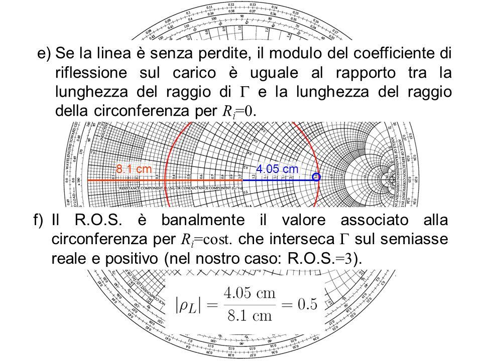 Determinazione del coefficiente di riflessione sul carico e del R.O.S.