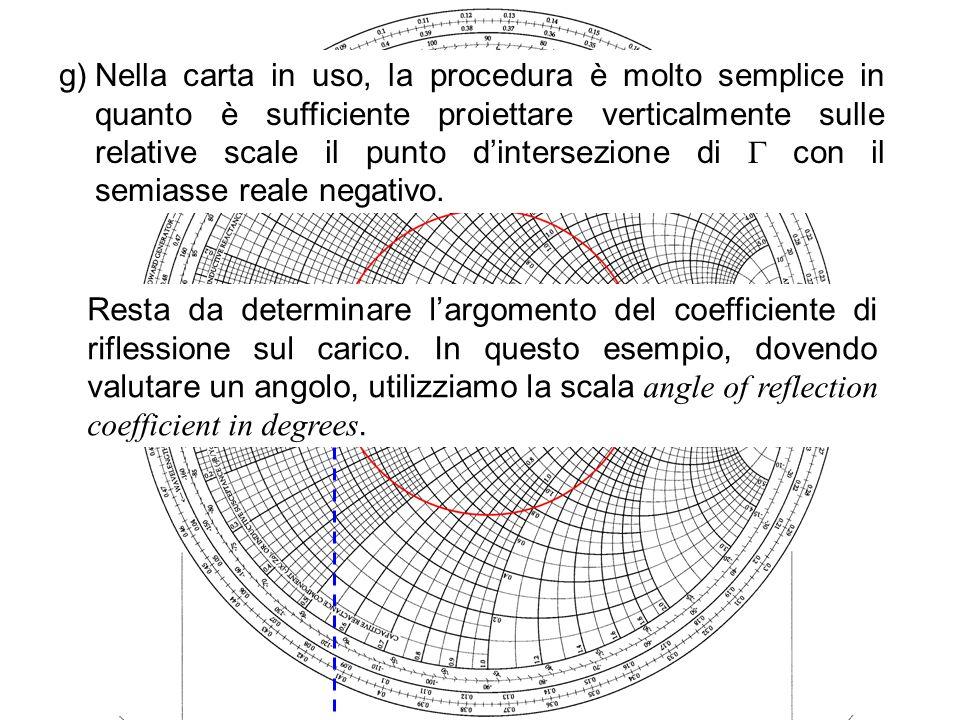 h)Si traccia il prolungamento del segmento OA fino ad intersecare la scala esterna (in questo caso, in un valore pari a 90°).