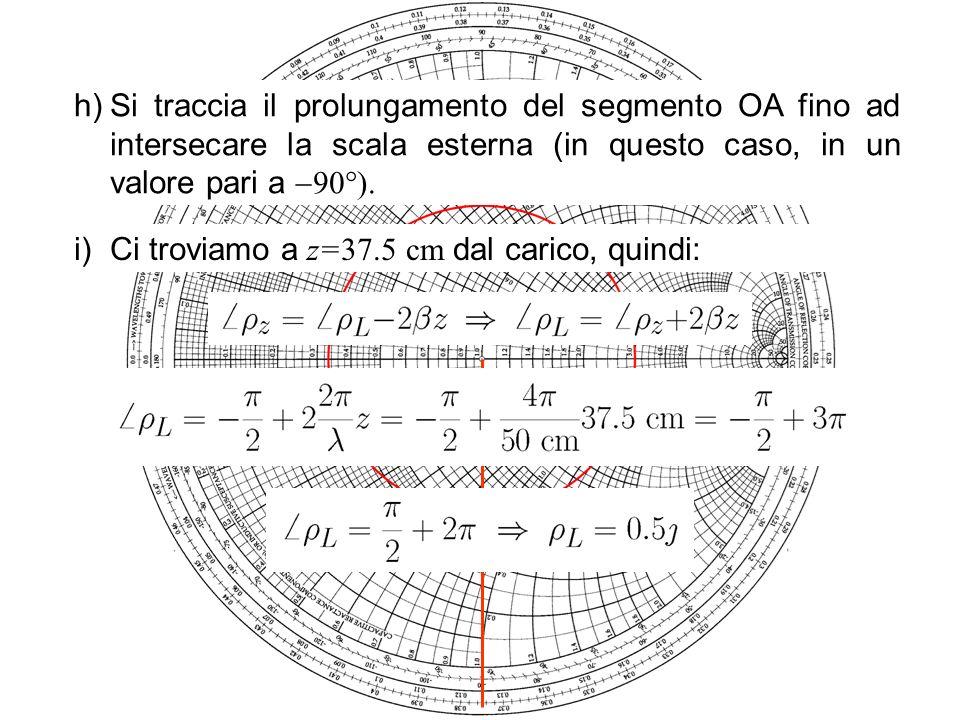 A B m)I valori relativi alle circonferenze della carta passanti per B corrispondono alla resistenza e alla reattanza di carico normalizzate.