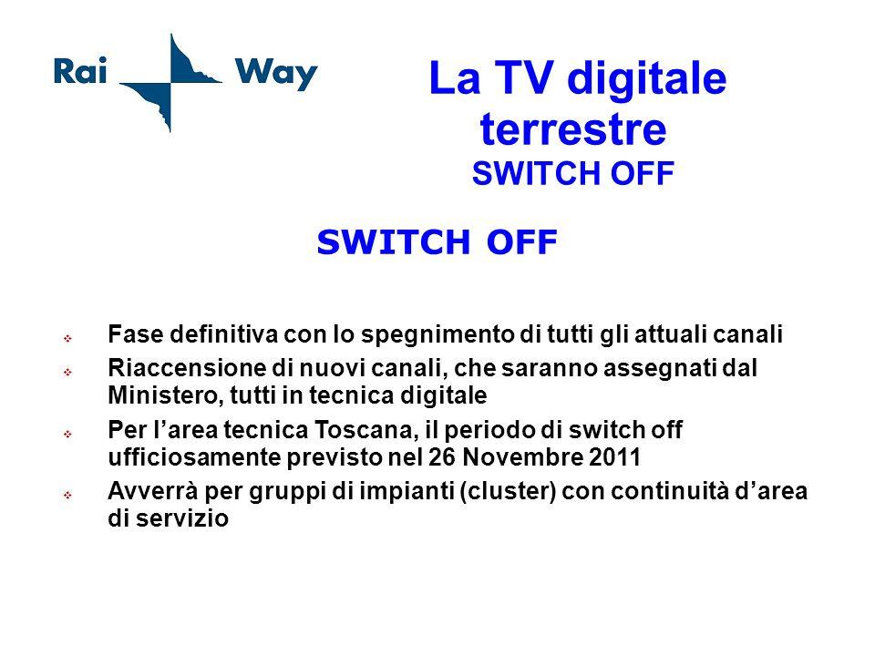La TV digitale terrestre SWITCH OFF SWITCH OFF Fase definitiva con lo spegnimento di tutti gli attuali canali Riaccensione di nuovi canali, che sarann