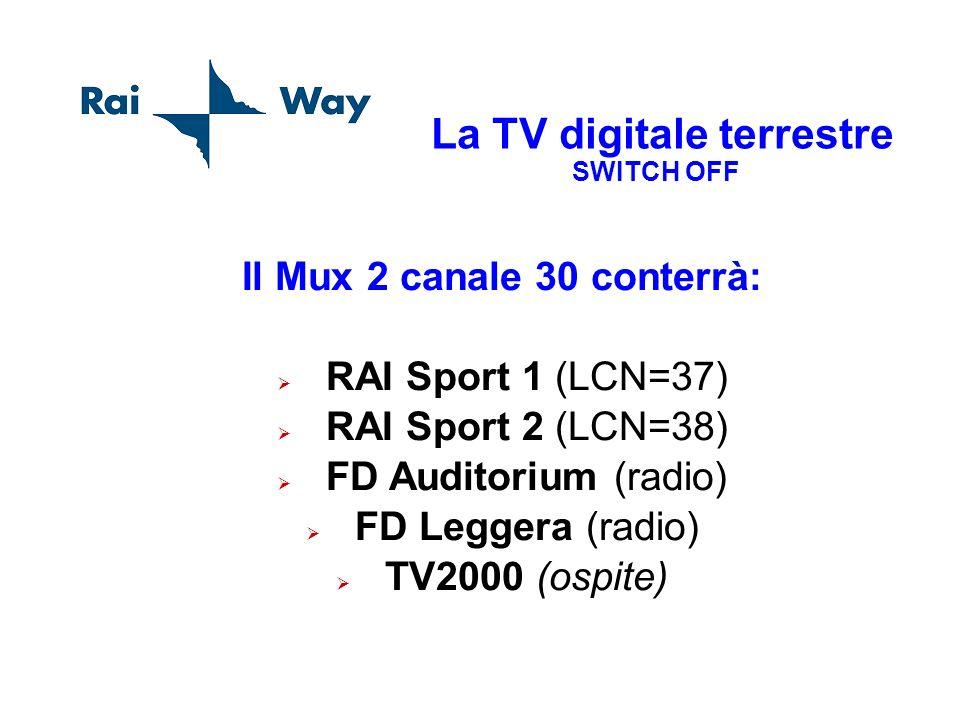 La TV digitale terrestre SWITCH OFF Il Mux 2 canale 30 conterrà: RAI Sport 1 (LCN=37) RAI Sport 2 (LCN=38) FD Auditorium (radio) FD Leggera (radio) TV