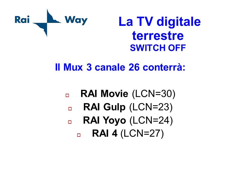 La TV digitale terrestre SWITCH OFF Il Mux 3 canale 26 conterrà: RAI Movie (LCN=30) RAI Gulp (LCN=23) RAI Yoyo (LCN=24) RAI 4 (LCN=27)