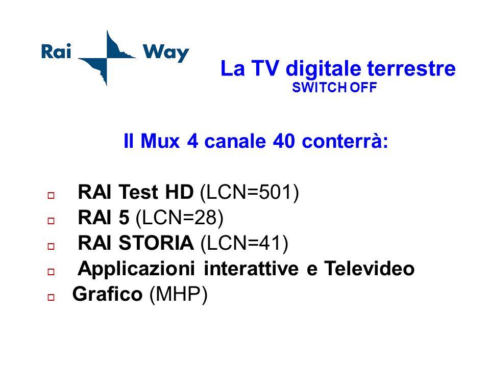 La TV digitale terrestre SWITCH OFF Il Mux 4 canale 40 conterrà: RAI Test HD (LCN=501) RAI 5 (LCN=28) RAI STORIA (LCN=41) Applicazioni interattive e T