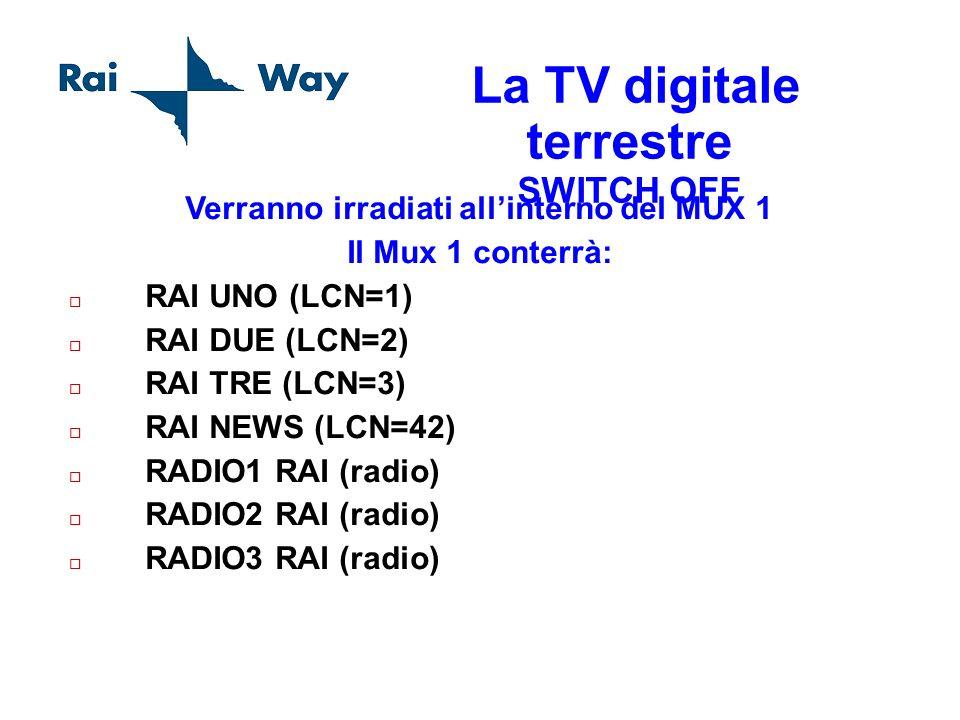 La TV digitale terrestre SWITCH OFF Verranno irradiati allinterno del MUX 1 Il Mux 1 conterrà: RAI UNO (LCN=1) RAI DUE (LCN=2) RAI TRE (LCN=3) RAI NEW