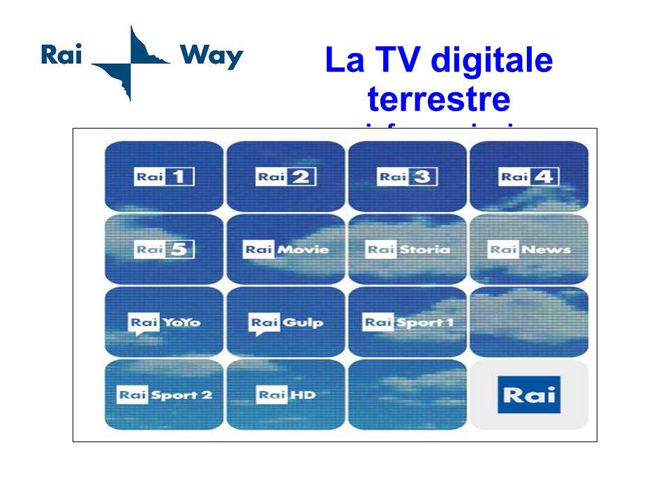 La TV digitale terrestre informazioni