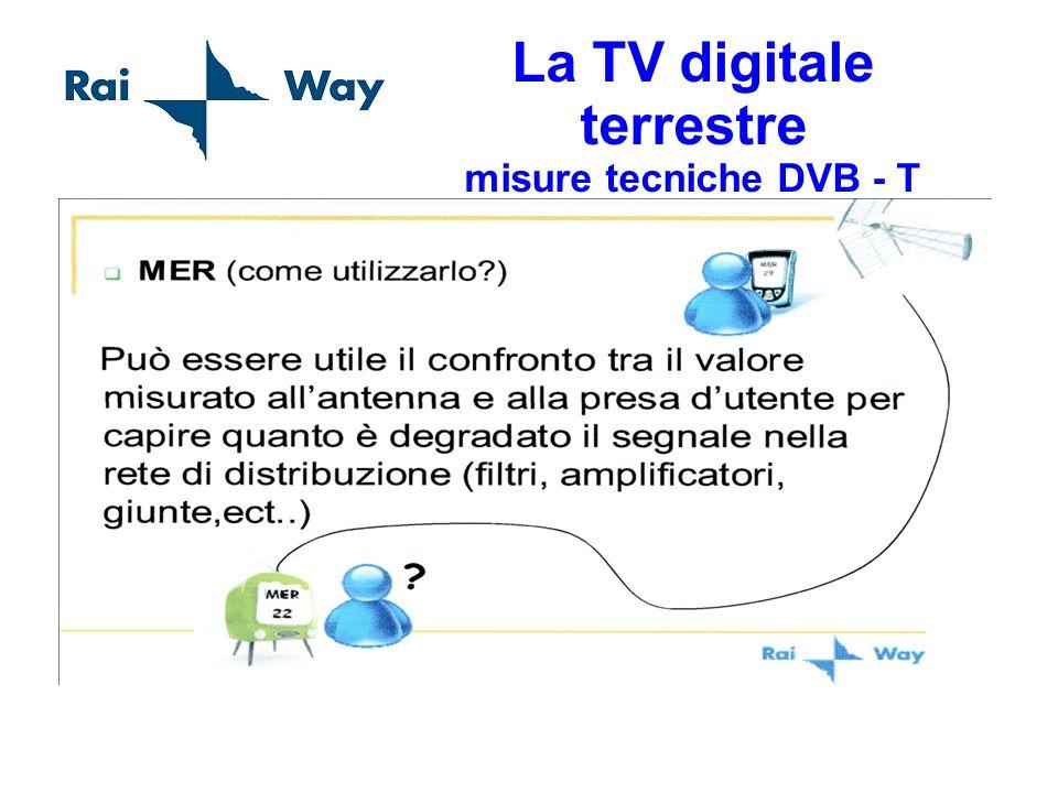 La TV digitale terrestre misure tecniche DVB - T