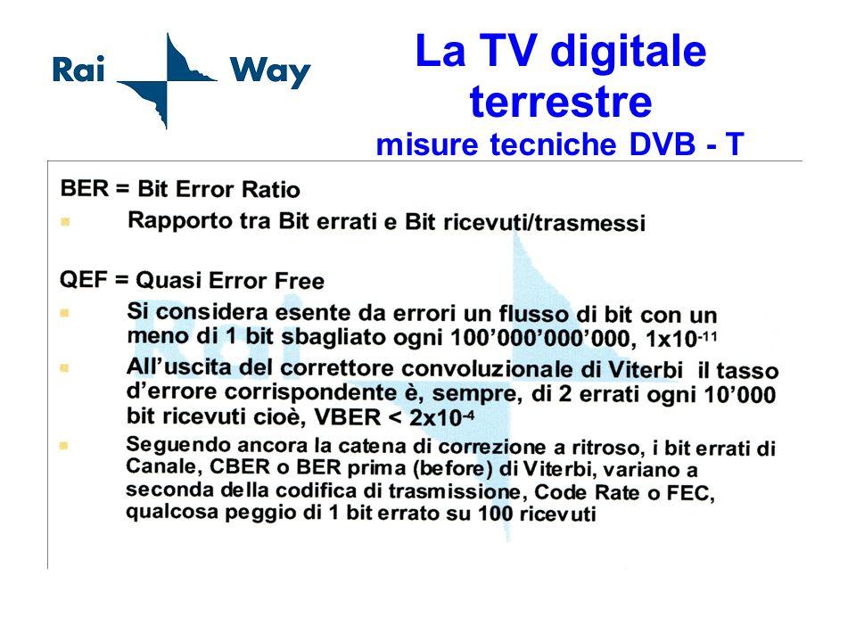La TV digitale terrestre misure tecniche DVB-T / affidabilità