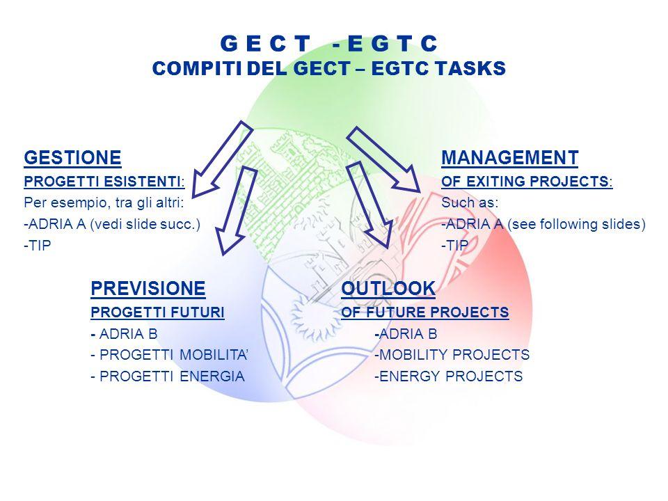 GESTIONE PROGETTI ESISTENTI: Per esempio, tra gli altri: -ADRIA A (vedi slide succ.) -TIP PREVISIONE PROGETTI FUTURI - ADRIA B - PROGETTI MOBILITA - PROGETTI ENERGIA G E C T - E G T C COMPITI DEL GECT – EGTC TASKS MANAGEMENT OF EXITING PROJECTS: Such as: -ADRIA A (see following slides) -TIP OUTLOOK OF FUTURE PROJECTS -ADRIA B -MOBILITY PROJECTS -ENERGY PROJECTS