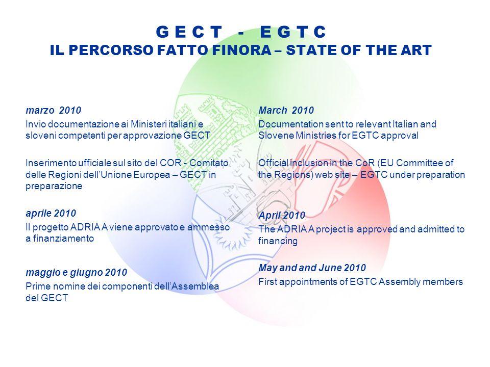 G E C T - E G T C IL PERCORSO FATTO FINORA – STATE OF THE ART marzo 2010 Invio documentazione ai Ministeri italiani e sloveni competenti per approvazi