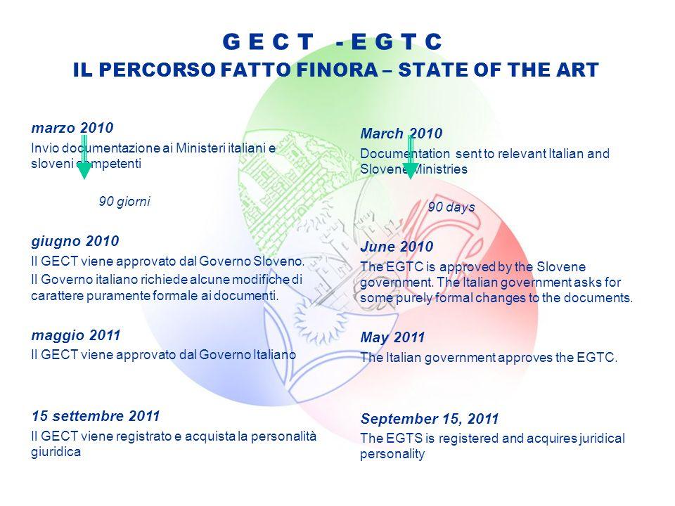 marzo 2010 Invio documentazione ai Ministeri italiani e sloveni competenti 90 giorni giugno 2010 Il GECT viene approvato dal Governo Sloveno. Il Gover