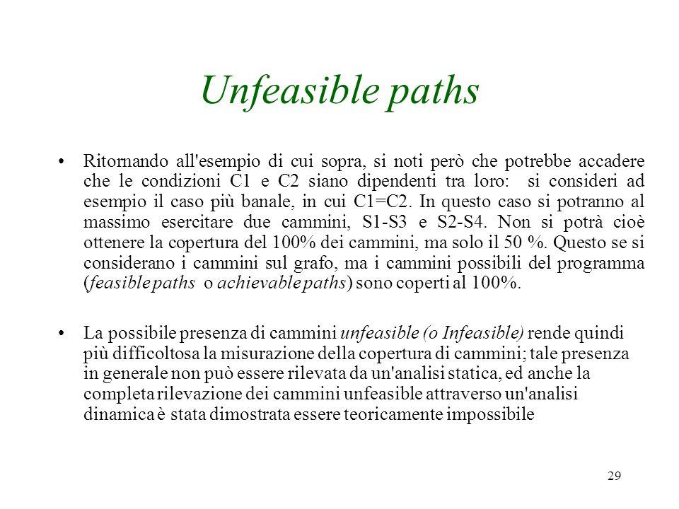 29 Unfeasible paths Ritornando all esempio di cui sopra, si noti però che potrebbe accadere che le condizioni C1 e C2 siano dipendenti tra loro: si consideri ad esempio il caso più banale, in cui C1=C2.