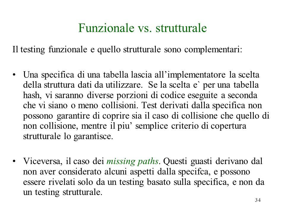 34 Funzionale vs.