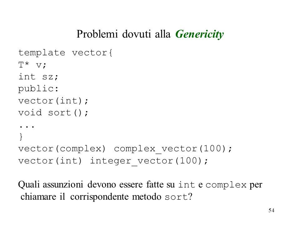 54 Problemi dovuti alla Genericity template vector{ T* v; int sz; public: vector(int); void sort();...