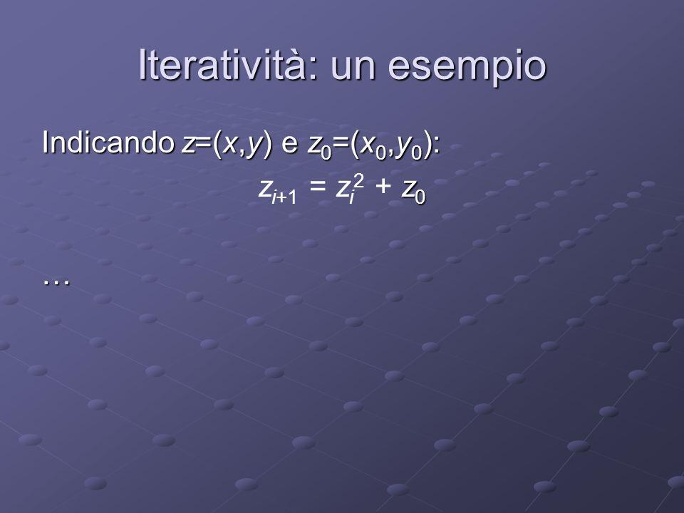 Iteratività: un esempio Indicando z=(x,y) e z 0 =(x 0,y 0 ): z 0 z i+1 = z i 2 + z 0…