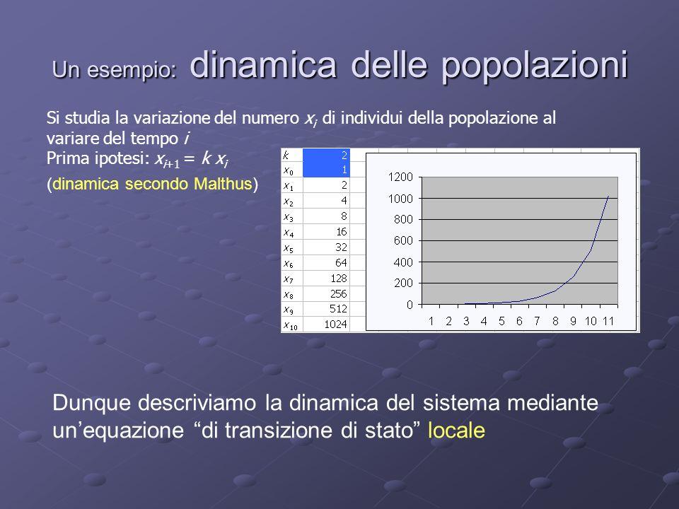 Un esempio: dinamica delle popolazioni Si studia la variazione del numero x i di individui della popolazione al variare del tempo i Prima ipotesi: x i