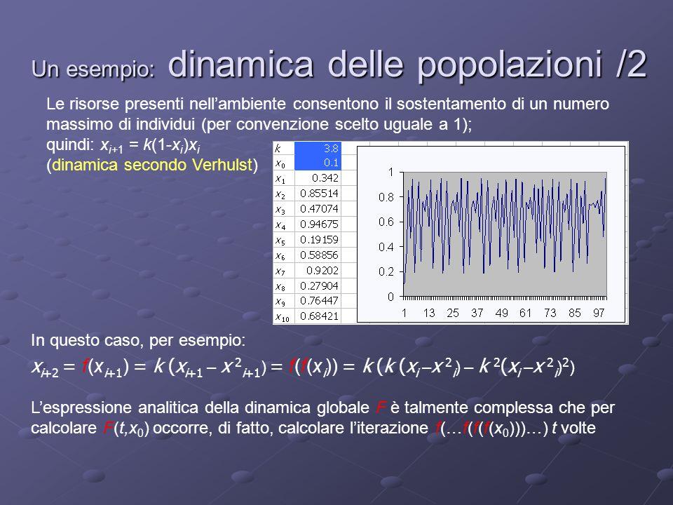 Un esempio: dinamica delle popolazioni /2 Le risorse presenti nellambiente consentono il sostentamento di un numero massimo di individui (per convenzi