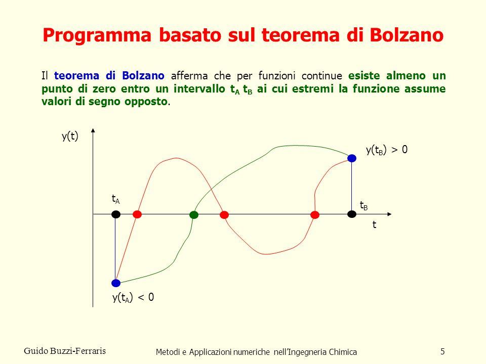 Metodi e Applicazioni numeriche nellIngegneria Chimica 6 Guido Buzzi-Ferraris Un intervallo t A t B ai cui estremi la funzione assume valori di segno opposto viene chiamato intervallo di incertezza.
