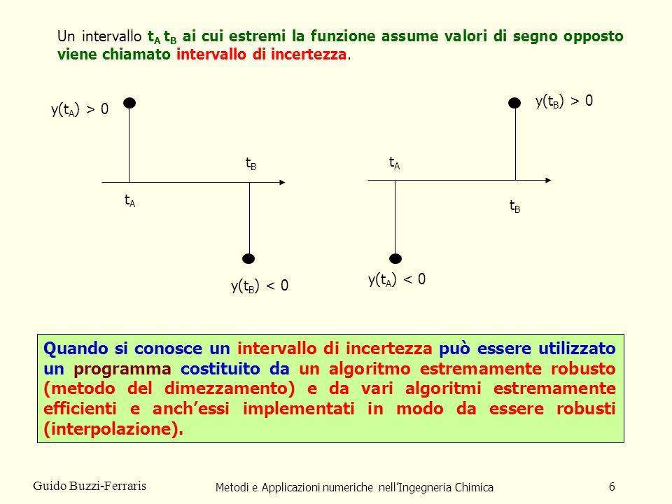 Metodi e Applicazioni numeriche nellIngegneria Chimica 7 Guido Buzzi-Ferraris Il metodo del dimezzamento è basato sul seguente fatto che deriva dal teorema di Bolzano: se si sa che t A t B è un intervallo di incertezza e la funzione viene calcolata in un punto t i interno a tale intervallo il nuovo intervallo di incertezza sarà t i t B quando y(t i ) ha lo stesso segno di y(t A ) oppure sarà t A t i quando y(t i ) ha lo stesso segno di y(t B ).