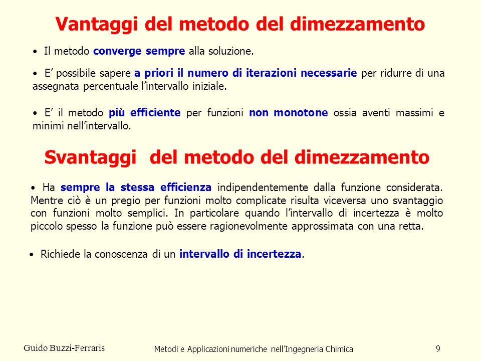 Metodi e Applicazioni numeriche nellIngegneria Chimica 10 Guido Buzzi-Ferraris Metodi che approssimano la funzione con una più semplice Questi metodi utilizzano alcuni punti della funzione già calcolati per effettuare uninterpolazione esatta.