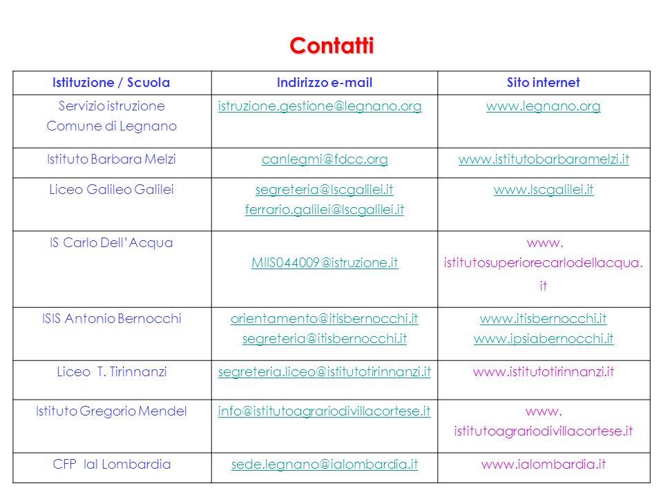 Istituzione / ScuolaIndirizzo e-mailSito internet Servizio istruzione Comune di Legnano istruzione.gestione@legnano.orgwww.legnano.org Istituto Barbar