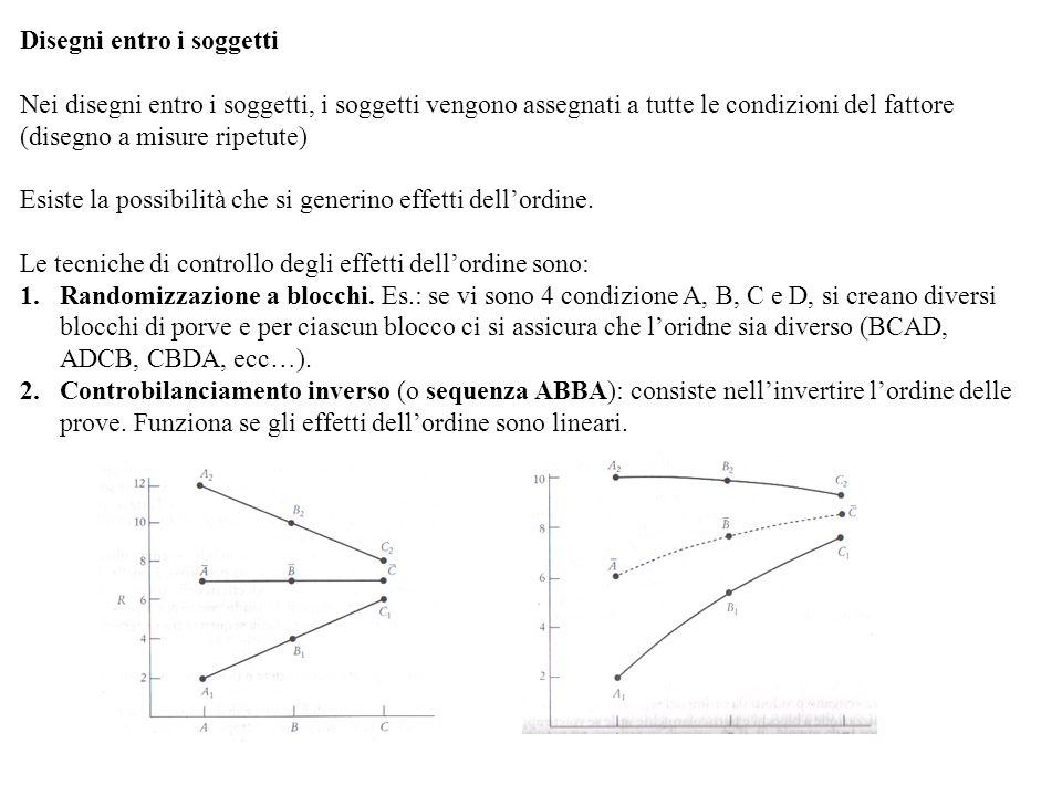 Controllo delleffetto dellordine entro i gruppi 1.Controbilanciamento 2.quadrato latino 3.quadrato latino bilanciato Trad: Il seminatore, allaratro, tiene, con il lavoro le ruote.