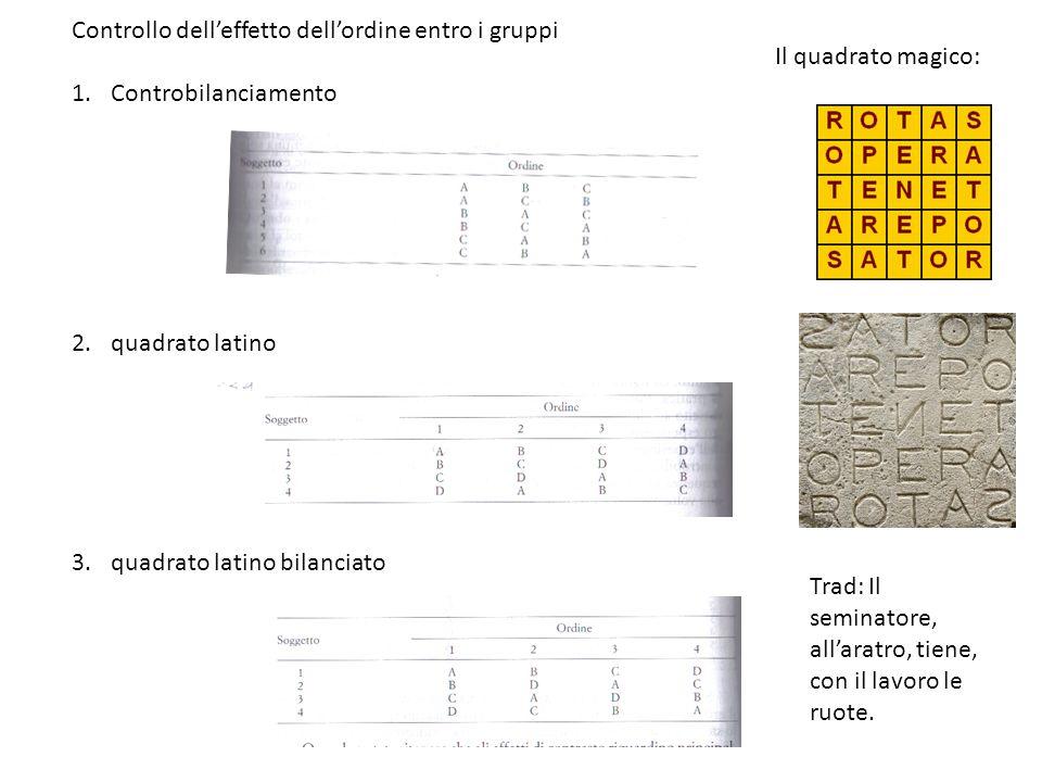 Calcolo delle medie dei quadrati (MQ) MQ tra = SQ tra / (k – 1) MQ entro = SQ entro / k(n – 1) gdl: N – 1 k – 1 k(n – 1) N: numero totale di soggetti MQ tra = 22,5 / (2 – 1) = 22,5 / 1 = 22,5 MQ entro = 10 / 2(5 – 1) = 10 / 2(4) = 10 / 8 = 1,25 L effetto della droga è significativo
