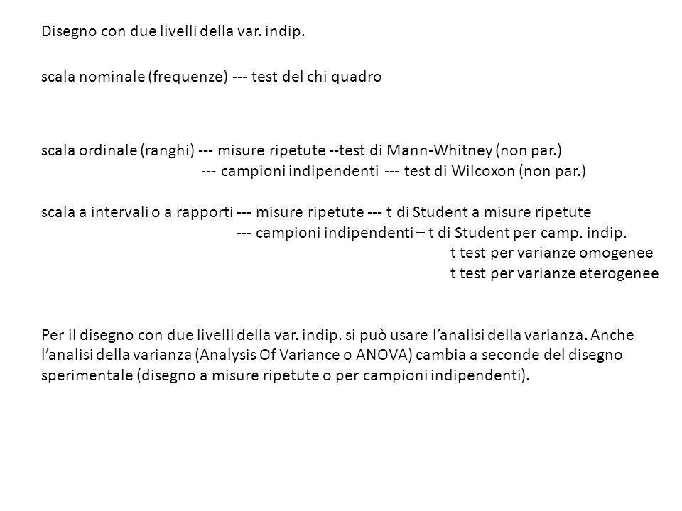 soggetticontarimaaggettivoimmagine intenziona le Medie76,91113,412 Somma Contr.