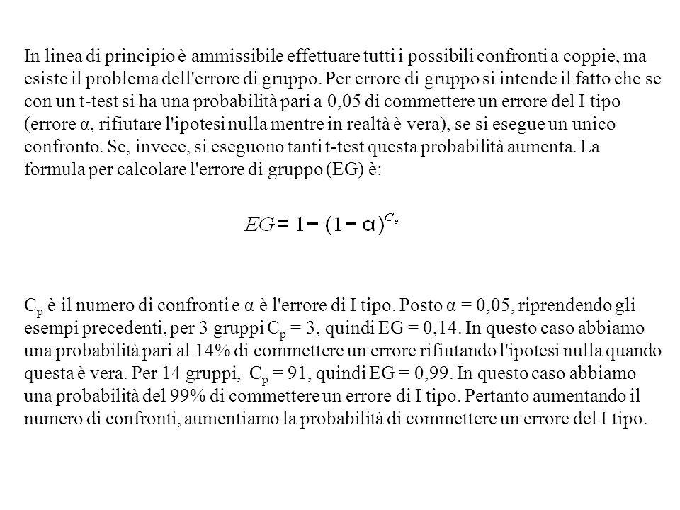 Un modo per risolvere tale problema è quello di ricorrere al test di Bonferroni (o test di Dunn-Sidak).