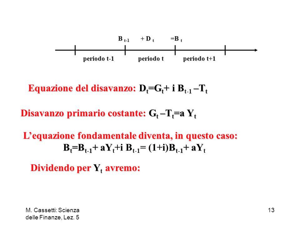 M. Cassetti: Scienza delle Finanze, Lez. 5 13 periodo t-1 periodo t periodo t+1 B t-1 + D t =B t Equazione del disavanzo: D t =G t + i B–T t Equazione