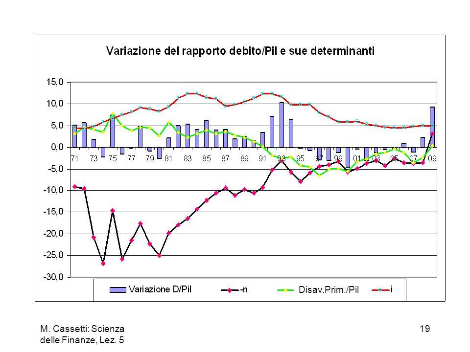 M. Cassetti: Scienza delle Finanze, Lez. 5 19 Disav.Prim./Pil