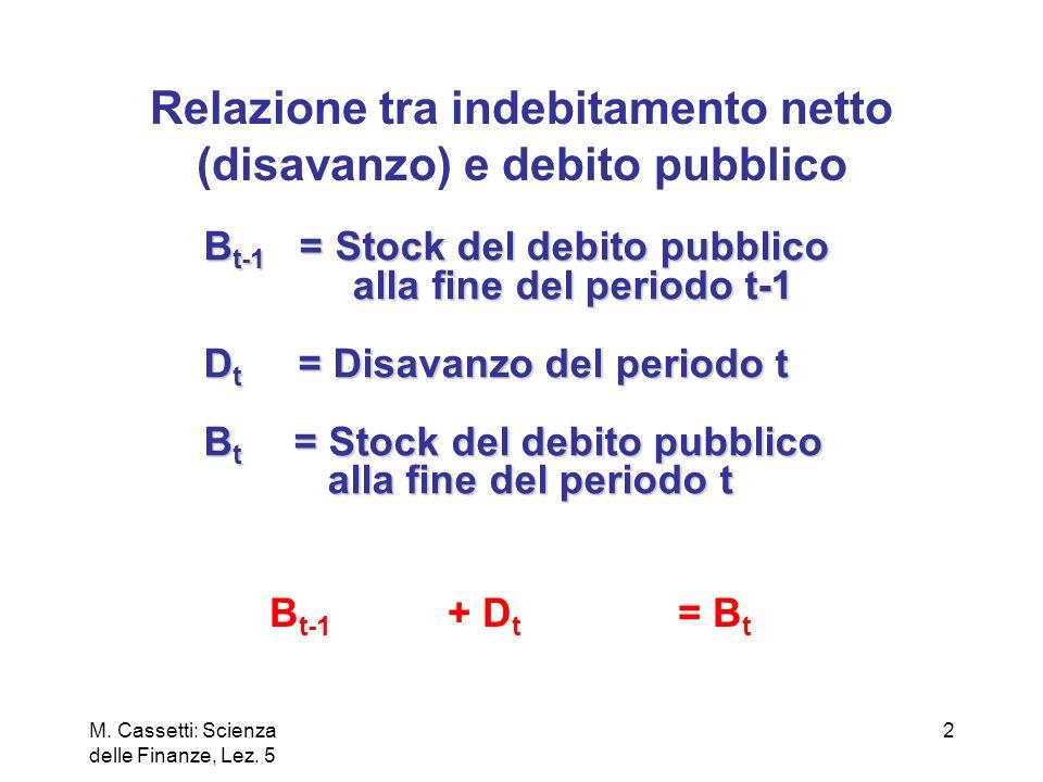 M. Cassetti: Scienza delle Finanze, Lez. 5 2 Relazione tra indebitamento netto (disavanzo) e debito pubblico B t-1 = Stock del debito pubblico alla fi
