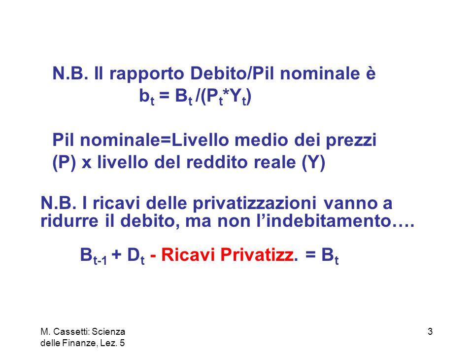 M. Cassetti: Scienza delle Finanze, Lez. 5 3 N.B. I ricavi delle privatizzazioni vanno a ridurre il debito, ma non lindebitamento…. B t-1 + D t - Rica