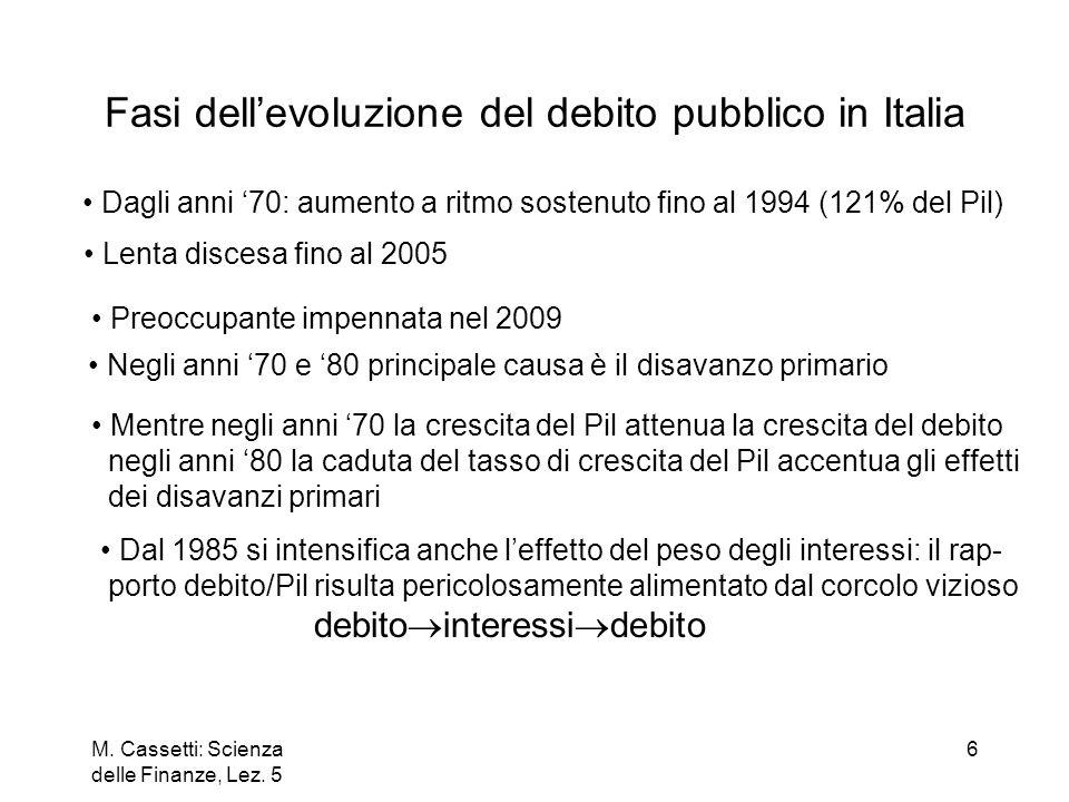 M. Cassetti: Scienza delle Finanze, Lez. 5 6 Fasi dellevoluzione del debito pubblico in Italia Dagli anni 70: aumento a ritmo sostenuto fino al 1994 (
