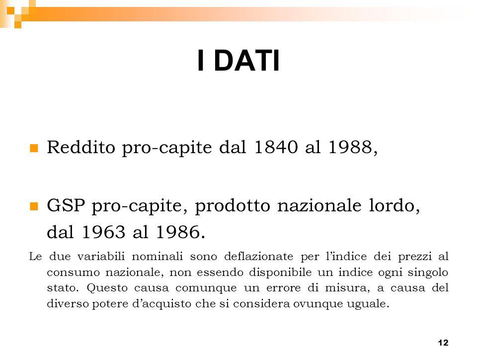 12 I DATI Reddito pro-capite dal 1840 al 1988, GSP pro-capite, prodotto nazionale lordo, dal 1963 al 1986. Le due variabili nominali sono deflazionate
