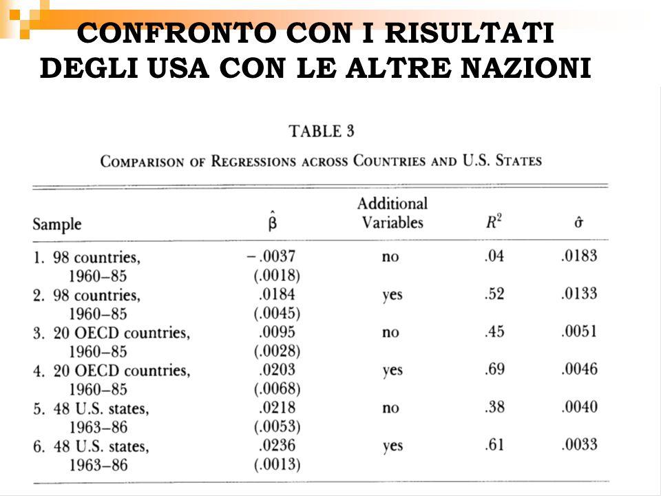 22 CONFRONTO CON I RISULTATI DEGLI USA CON LE ALTRE NAZIONI