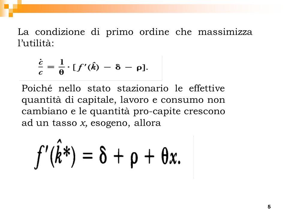 6 Usando una log-linearizzazione delle funzioni possiamo quantificarne la dinamica intorno allo stato stazionario dove β è un parametro che positivo che governa la velocità aggiustamento verso lo stato stazionario