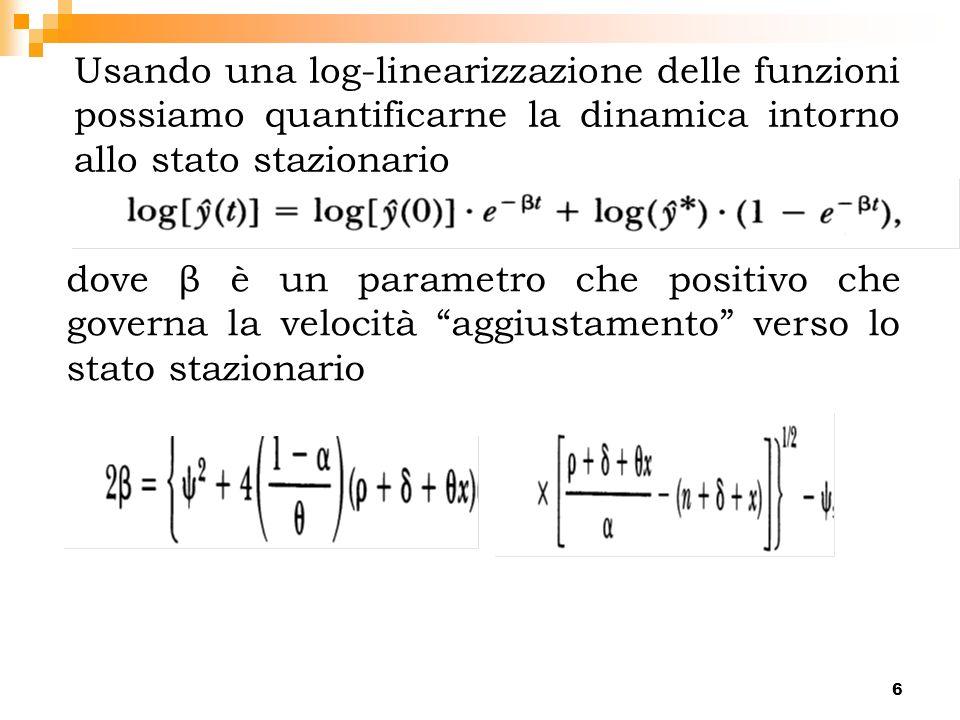 7 Dividendo la funzione precedente per T (intervallo temporale), per logy(0)) e ponendo che e –βt = x, otteniamo la seguente espressione che rappresenta: Il tasso di crescita medio di y nellintervallo [0, T] Maggiore è la distanza del reddito iniziale dallo steady-state, maggiore è il secondo termine dellequazione, più grande è la velocità di convergenza β (lesponenziale negativa è una funzione sempre decrescente, quindi se il 1- e –βt cresce significa che ad 1 stiamo togliendo una quantità sempre più piccola allaumentare di t).