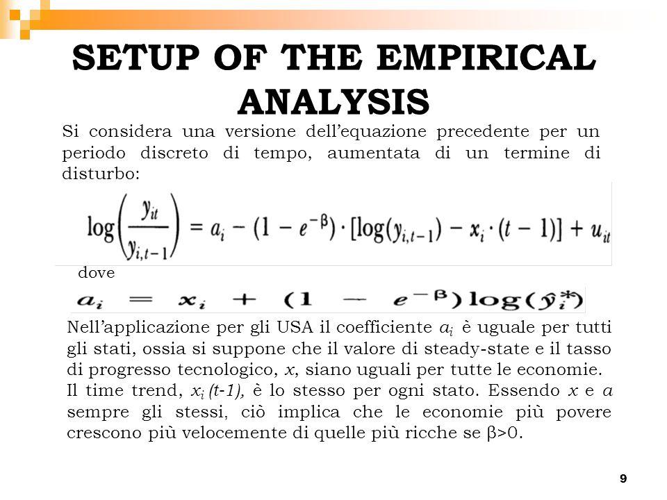 9 SETUP OF THE EMPIRICAL ANALYSIS Si considera una versione dellequazione precedente per un periodo discreto di tempo, aumentata di un termine di dist