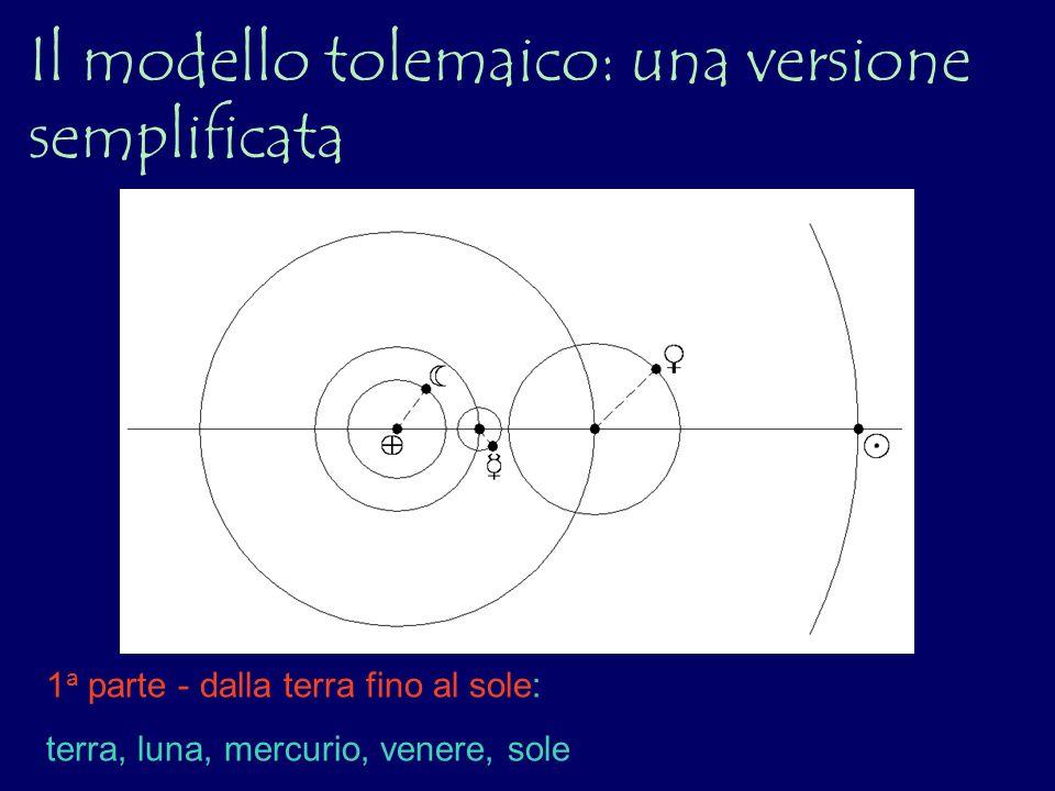1 a parte - dalla terra fino al sole: terra, luna, mercurio, venere, sole