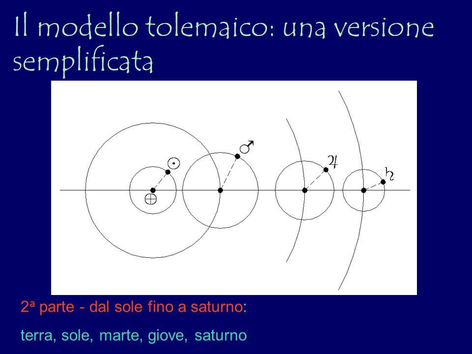 Il modello tolemaico: una versione semplificata 2 a parte - dal sole fino a saturno: terra, sole, marte, giove, saturno