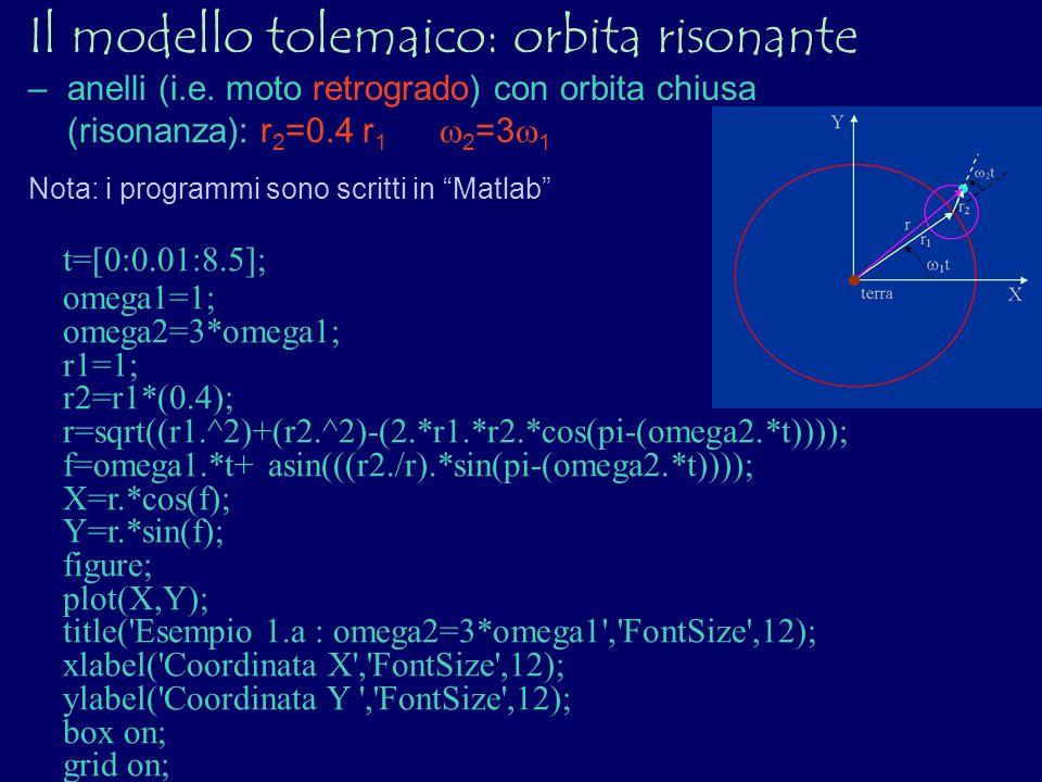 Il modello tolemaico: orbita risonante –anelli (i.e. moto retrogrado) con orbita chiusa (risonanza): r 2 =0.4 r 1 2 =3 1 t=[0:0.01:8.5]; omega1=1; ome