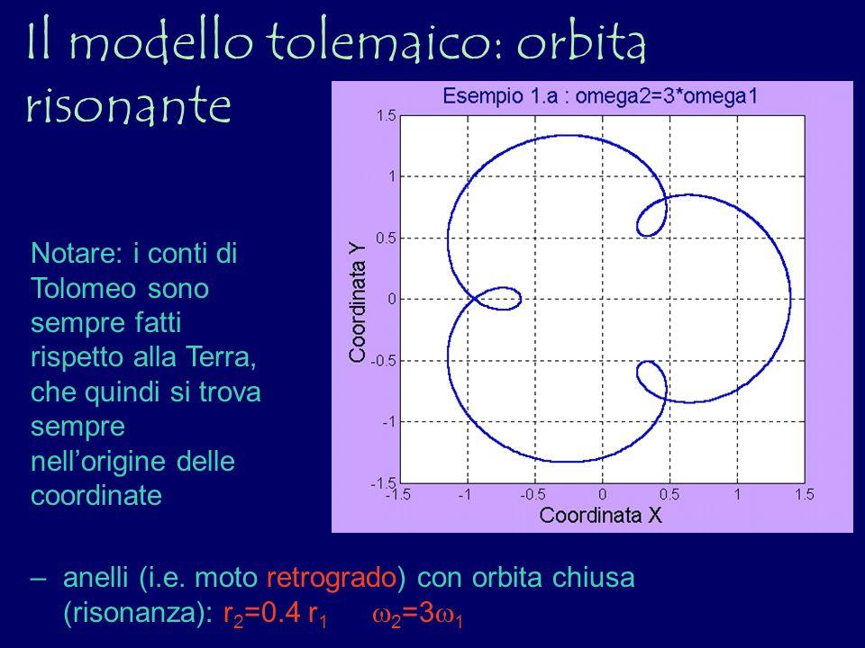 Il modello tolemaico: orbita risonante –anelli (i.e. moto retrogrado) con orbita chiusa (risonanza): r 2 =0.4 r 1 2 =3 1 Notare: i conti di Tolomeo so
