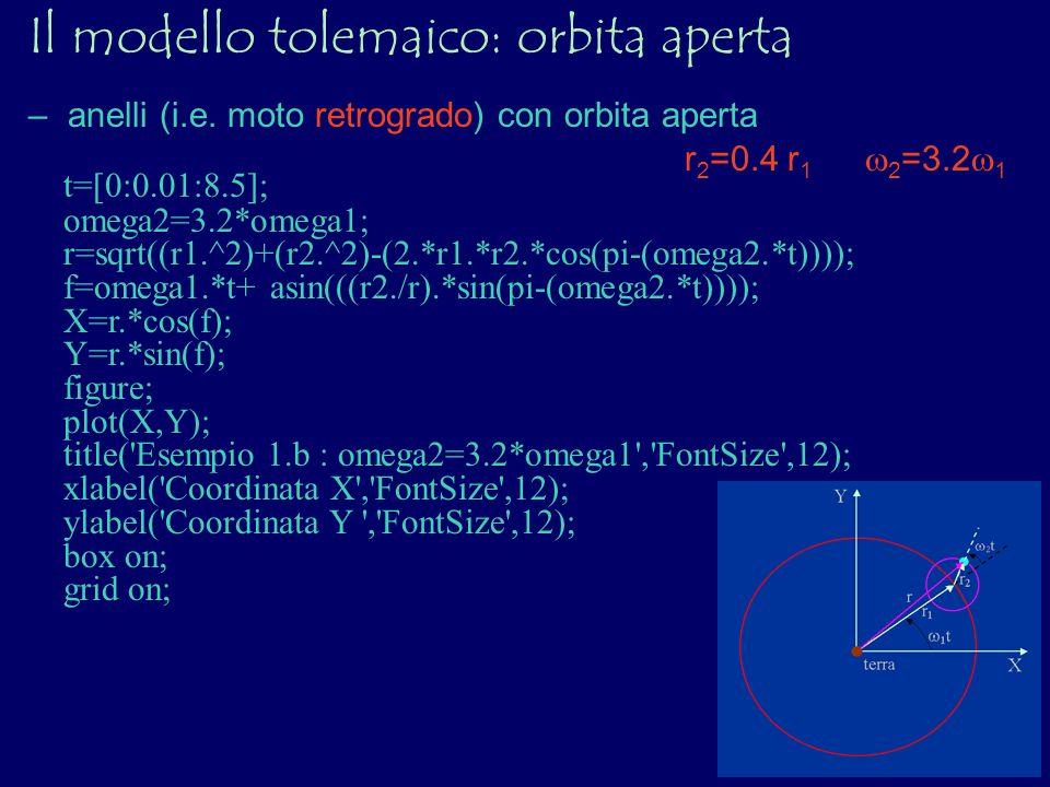 Il modello tolemaico: orbita aperta t=[0:0.01:8.5]; omega2=3.2*omega1; r=sqrt((r1.^2)+(r2.^2)-(2.*r1.*r2.*cos(pi-(omega2.*t)))); f=omega1.*t+ asin(((r