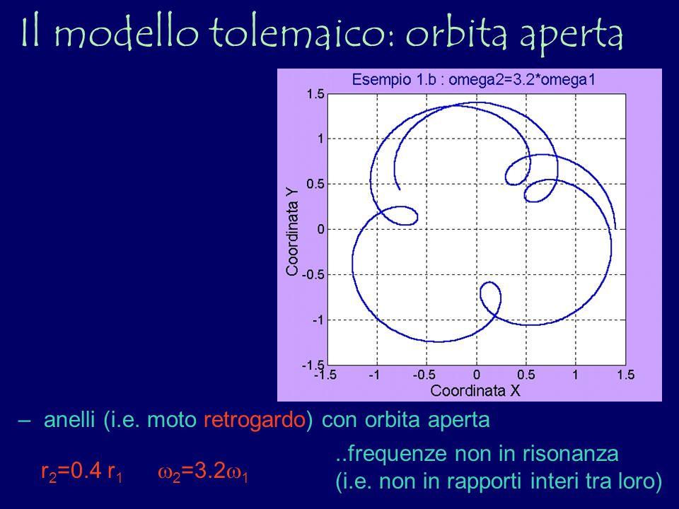 Il modello tolemaico: orbita aperta –anelli (i.e. moto retrogardo) con orbita aperta r 2 =0.4 r 1 2 =3.2 1..frequenze non in risonanza (i.e. non in ra
