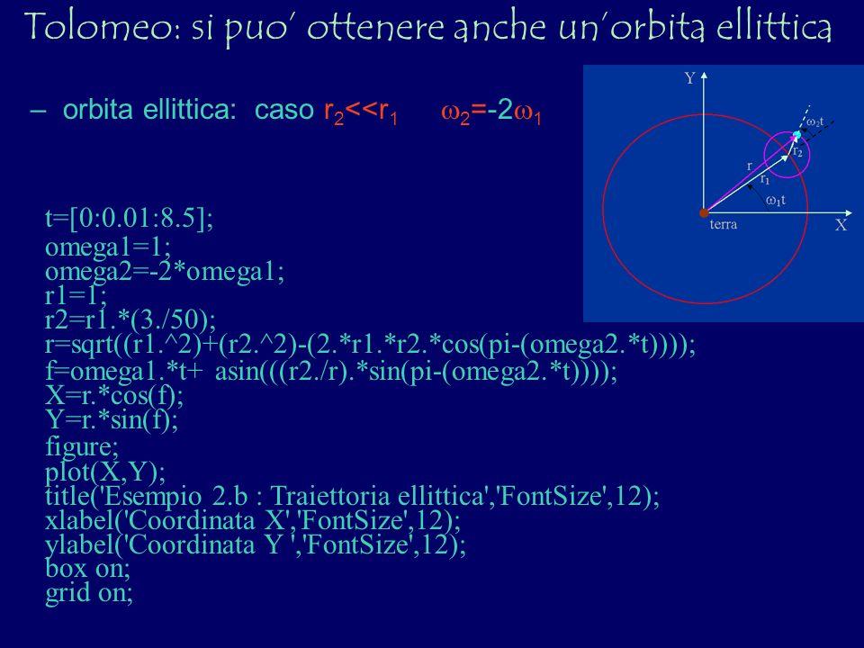 Tolomeo: si puo ottenere anche unorbita ellittica t=[0:0.01:8.5]; omega1=1; omega2=-2*omega1; r1=1; r2=r1.*(3./50); r=sqrt((r1.^2)+(r2.^2)-(2.*r1.*r2.
