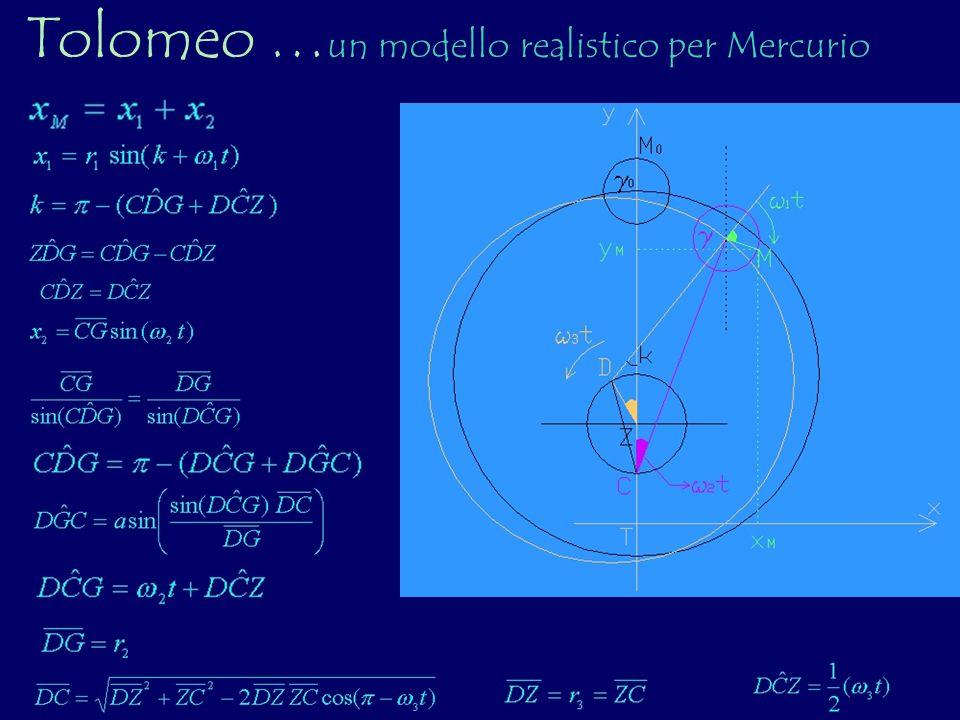 Tolomeo … un modello realistico per Mercurio