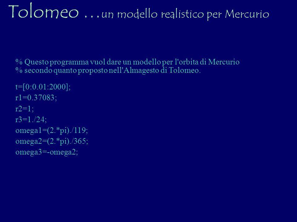 % Questo programma vuol dare un modello per l'orbita di Mercurio % secondo quanto proposto nell'Almagesto di Tolomeo. t=[0:0.01:2000]; r1=0.37083; r2=