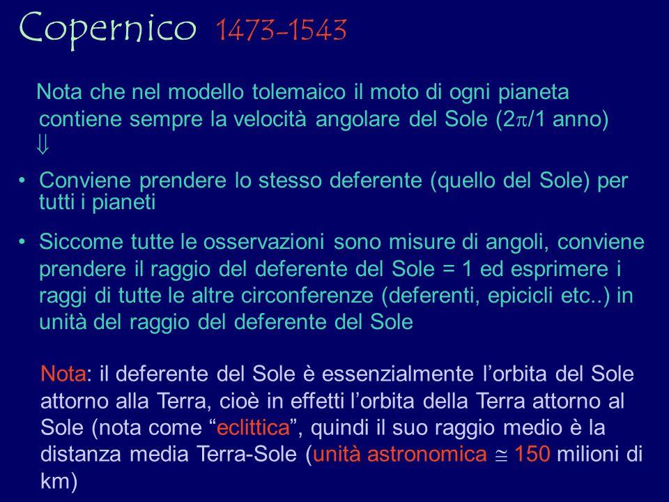 Copernico 1473-1543 Nota che nel modello tolemaico il moto di ogni pianeta contiene sempre la velocità angolare del Sole (2 /1 anno) Conviene prendere